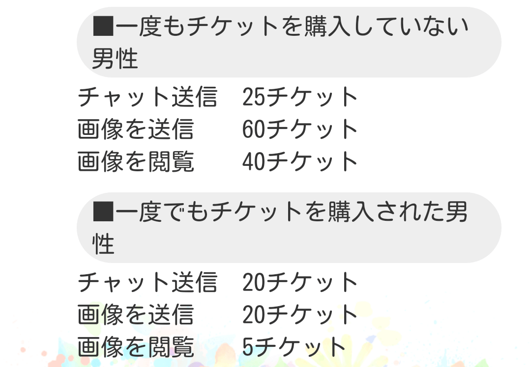 チャットアプリ『 kokuru 』あなたは誰に告白する?の料金体系