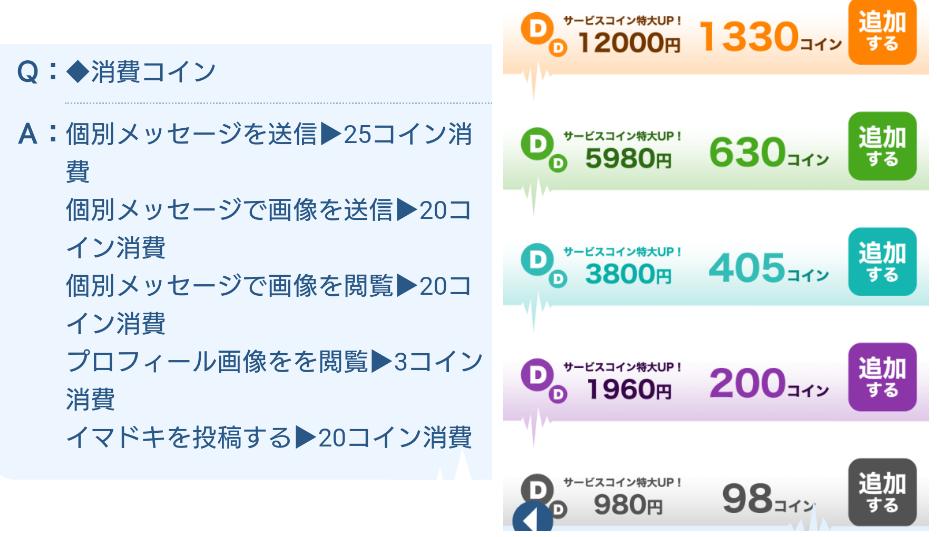 イマドキ【いまドキドキ感じるSNS】料金