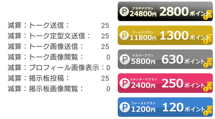 SNS情報アプリMyColor(マイカラ)料金
