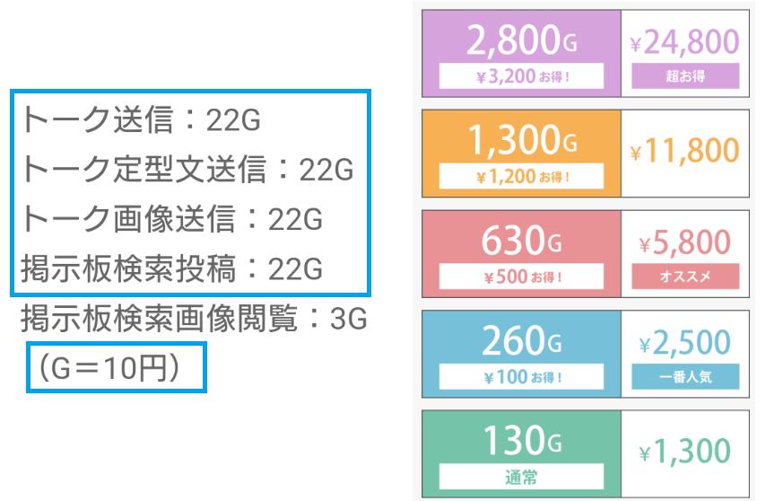 niceone(ナイスワン)バラエティSNSアプリの料金