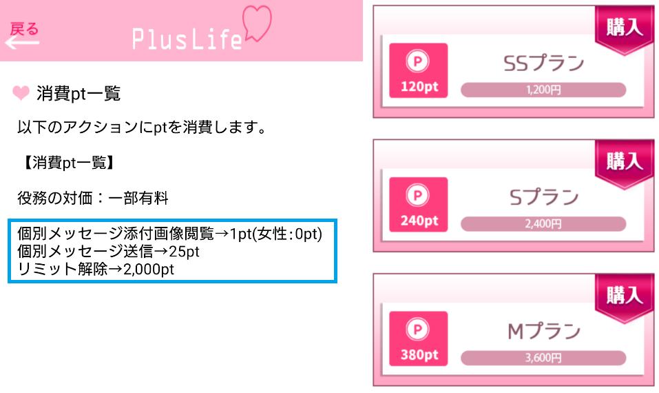 悪質アプリ「PlusLife」の料金