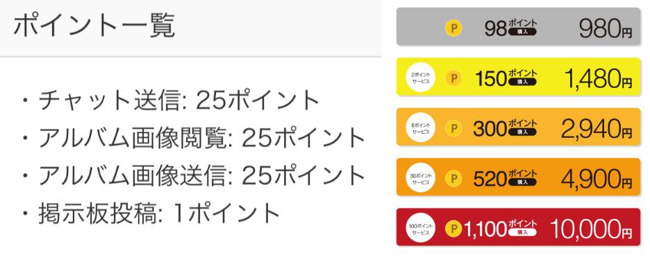 出会い系SNSアプリの料金