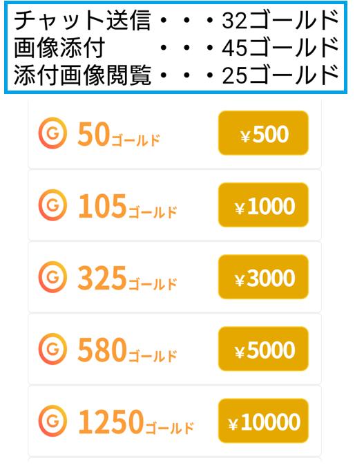熟恋パートナー「中高年」おすすめ、真剣、恋愛、トークアプリの料金